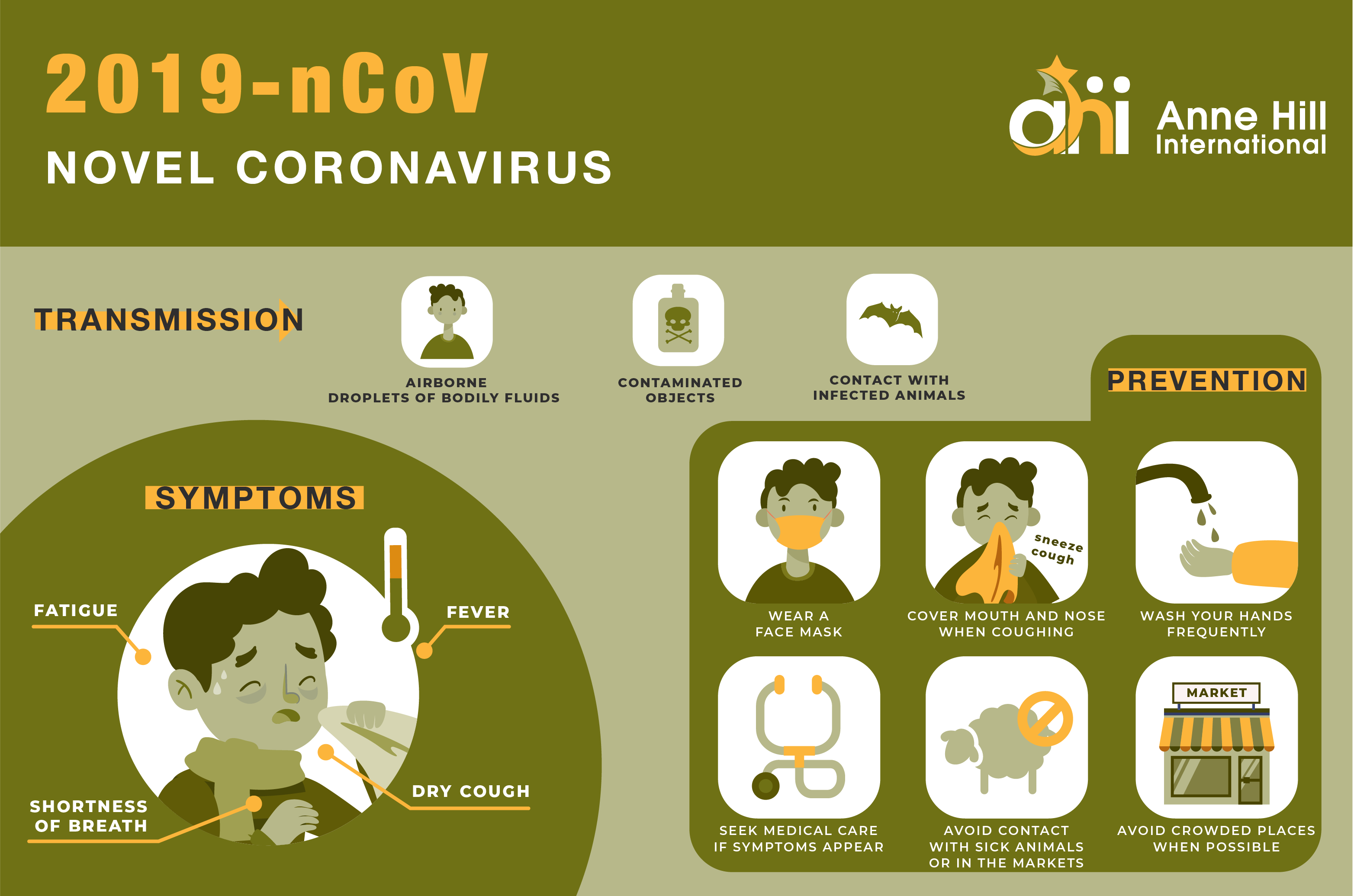 Coronavirus Outbreak Notice – What You Can Do